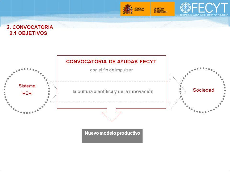 CONVOCATORIA DE AYUDAS FECYT con el fin de impulsar Sistema I+D+i Sociedad la cultura científica y de la innovación Nuevo modelo productivo 2. CONVOCA