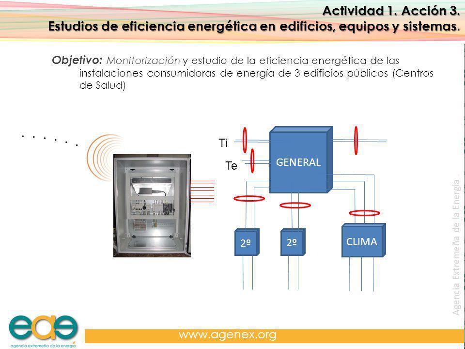 Agencia Extremeña de la Energía. www.agenex.org Actividad 1.