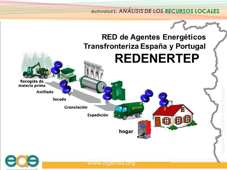 Agencia Extremeña de la Energía. www.agenex.org RECURSOS LOCALES Actividad 2. ANÁLISIS DE LOS RECURSOS LOCALES RED de Agentes Energéticos Transfronter