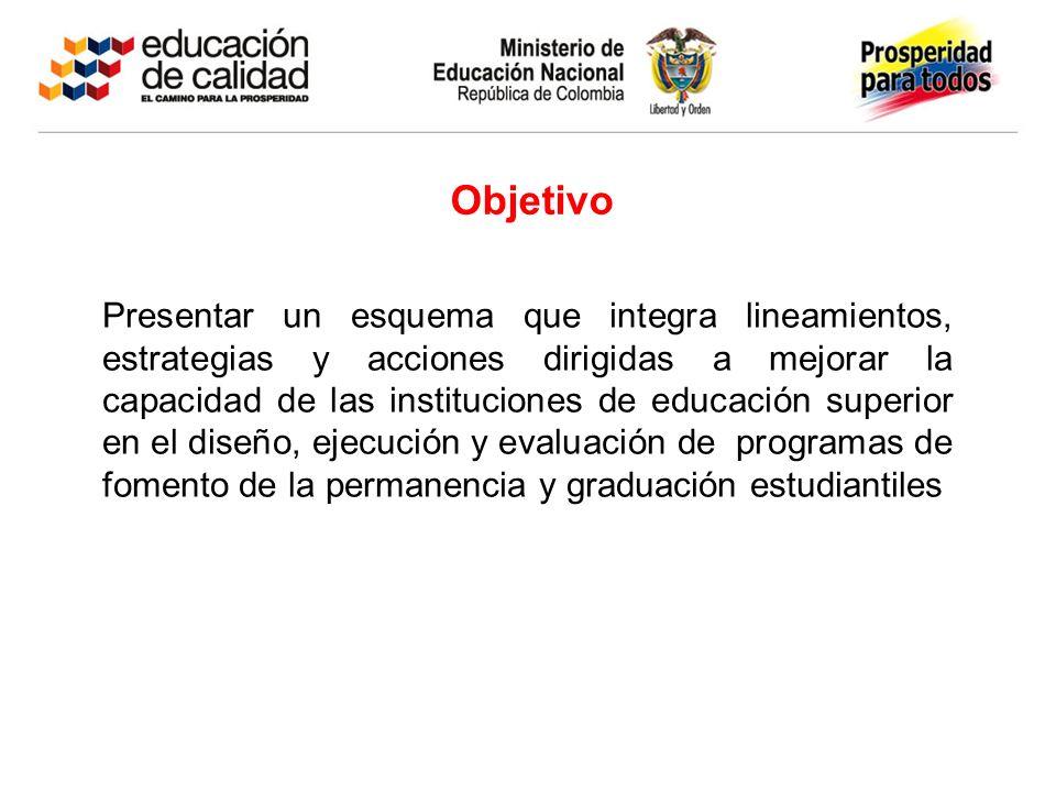 Objetivo Presentar un esquema que integra lineamientos, estrategias y acciones dirigidas a mejorar la capacidad de las instituciones de educación supe