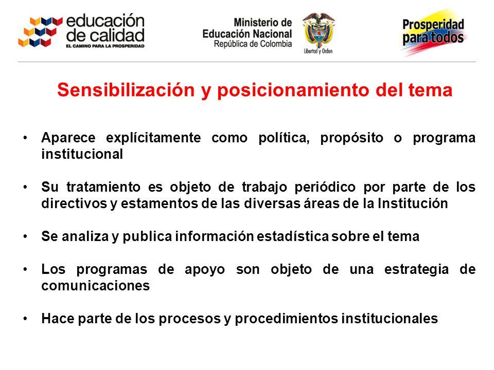 Sensibilización y posicionamiento del tema Aparece explícitamente como política, propósito o programa institucional Su tratamiento es objeto de trabaj