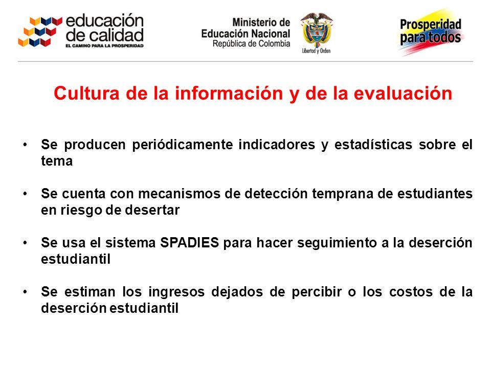 Cultura de la información y de la evaluación Se producen periódicamente indicadores y estadísticas sobre el tema Se cuenta con mecanismos de detección
