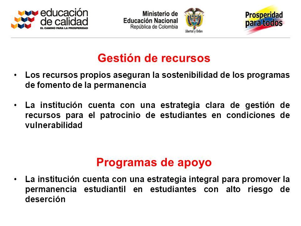 Gestión de recursos Los recursos propios aseguran la sostenibilidad de los programas de fomento de la permanencia La institución cuenta con una estrat