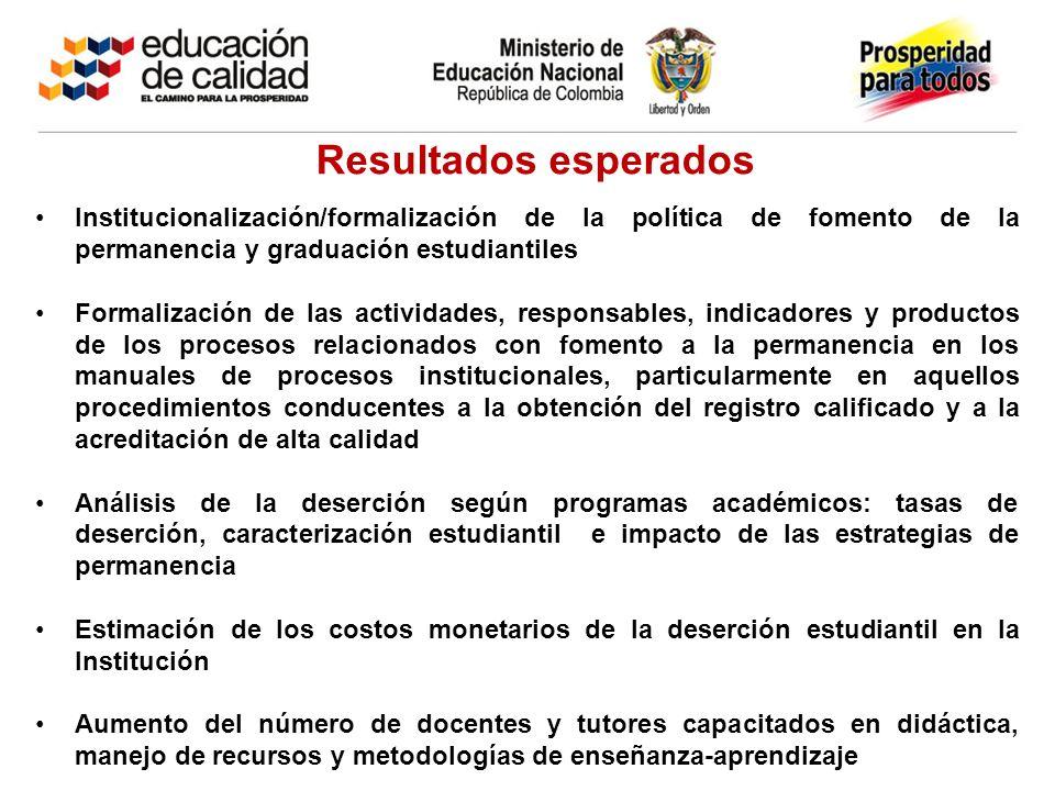Resultados esperados Institucionalización/formalización de la política de fomento de la permanencia y graduación estudiantiles Formalización de las ac