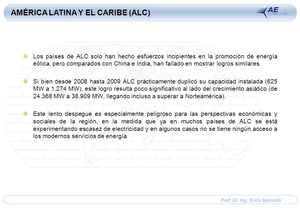Prof. Dr. Ing. Erico Spinadel Los países de ALC solo han hecho esfuerzos incipientes en la promoción de energía eólica, pero comparados con China e In