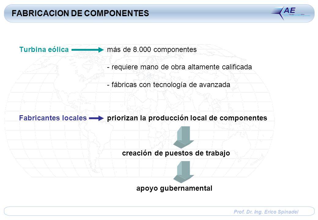Prof. Dr. Ing. Erico Spinadel Turbina eólicamás de 8.000 componentes - requiere mano de obra altamente calificada - fábricas con tecnología de avanzad