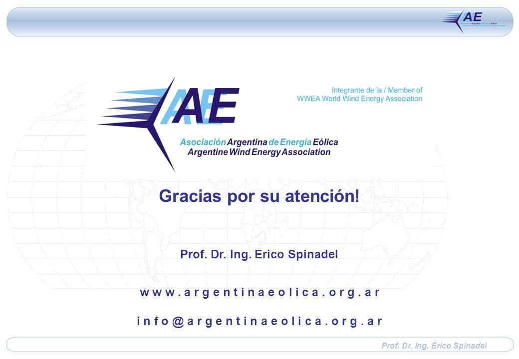 Gracias por su atención! Prof. Dr. Ing. Erico Spinadel w w w. a r g e n t i n a e o l i c a. o r g. a r i n f o @ a r g e n t i n a e o l i c a. o r g