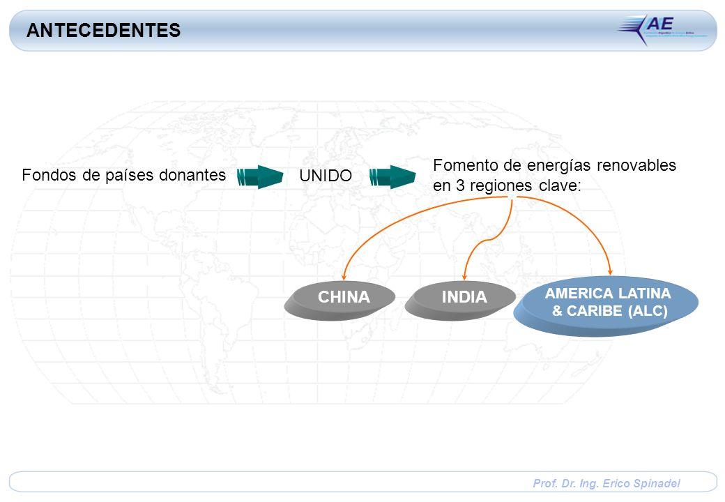 Prof. Dr. Ing. Erico Spinadel Fondos de países donantes AMERICA LATINA & CARIBE (ALC) INDIACHINA ANTECEDENTES UNIDO Fomento de energías renovables en