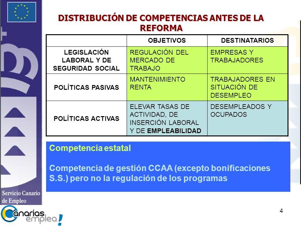 4 OBJETIVOSDESTINATARIOS LEGISLACIÓN LABORAL Y DE SEGURIDAD SOCIAL REGULACIÓN DEL MERCADO DE TRABAJO EMPRESAS Y TRABAJADORES POLÍTICAS PASIVAS MANTENIMIENTO RENTA TRABAJADORES EN SITUACIÓN DE DESEMPLEO POLÍTICAS ACTIVAS ELEVAR TASAS DE ACTIVIDAD, DE INSERCIÓN LABORAL Y DE EMPLEABILIDAD DESEMPLEADOS Y OCUPADOS Competencia estatal Competencia de gestión CCAA (excepto bonificaciones S.S.) pero no la regulación de los programas DISTRIBUCIÓN DE COMPETENCIAS ANTES DE LA REFORMA