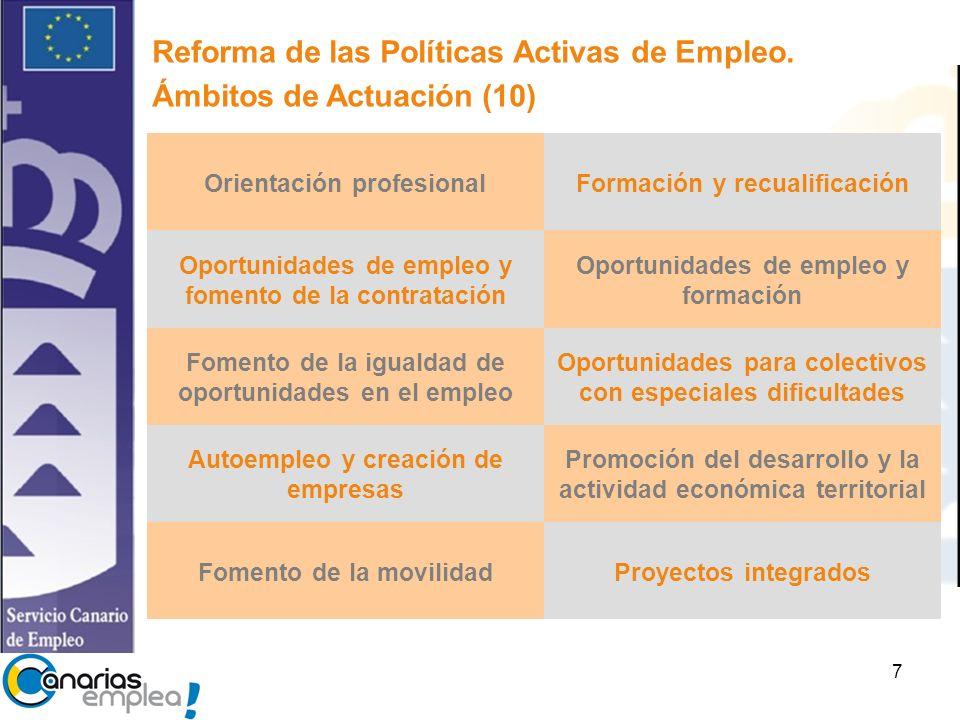 7 Reforma de las Políticas Activas de Empleo.