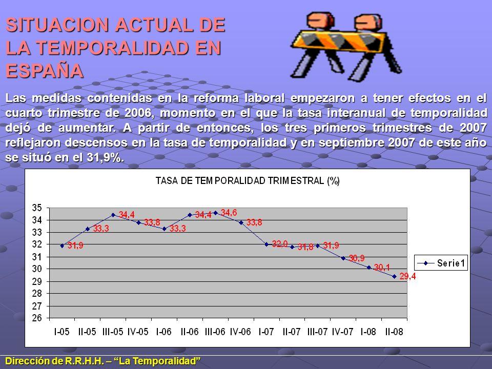 SITUACION ACTUAL DE LA TEMPORALIDAD EN ESPAÑA Dirección de R.R.H.H. – La Temporalidad Las medidas contenidas en la reforma laboral empezaron a tener e
