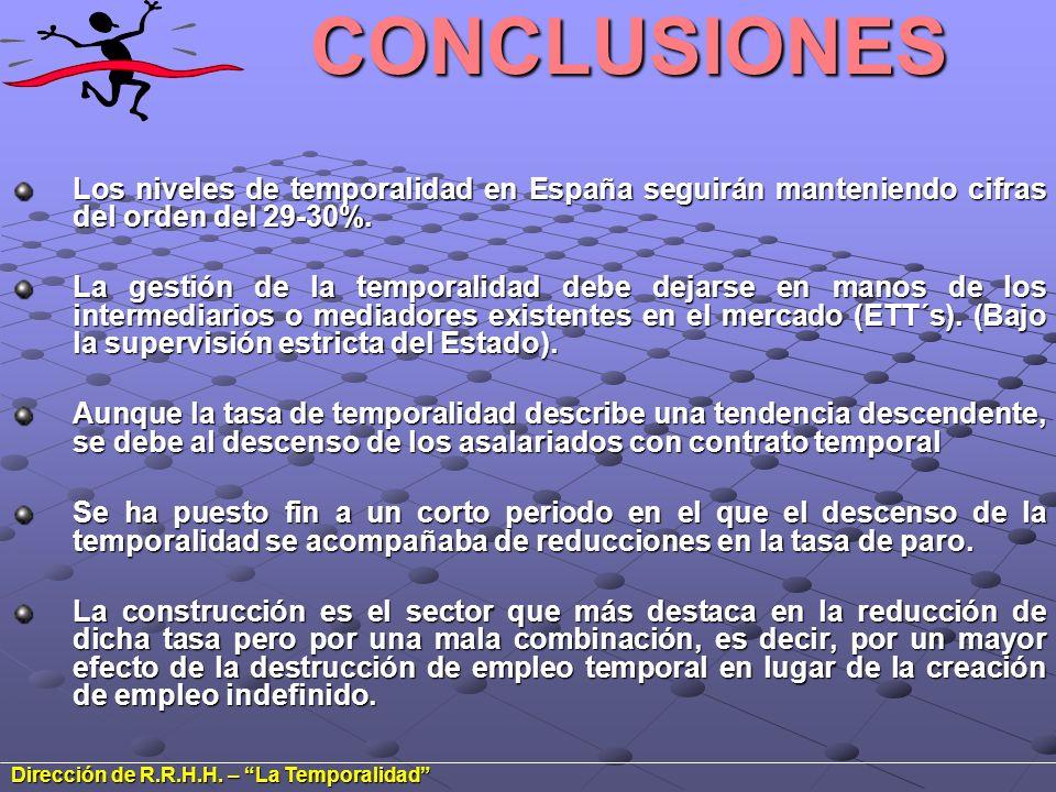CONCLUSIONES Los niveles de temporalidad en España seguirán manteniendo cifras del orden del 29-30%. La gestión de la temporalidad debe dejarse en man
