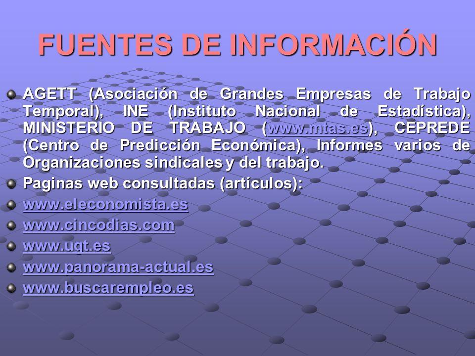 FUENTES DE INFORMACIÓN AGETT (Asociación de Grandes Empresas de Trabajo Temporal), INE (Instituto Nacional de Estadística), MINISTERIO DE TRABAJO (www