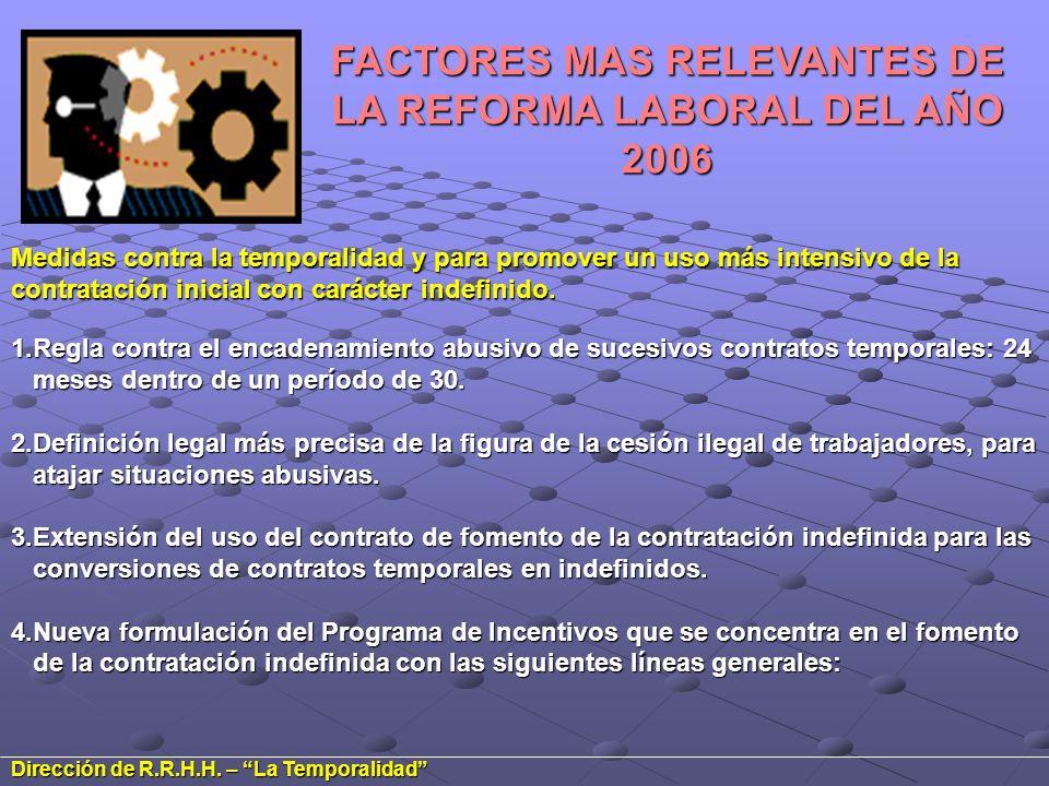 FACTORES MAS RELEVANTES DE LA REFORMA LABORAL DEL AÑO 2006 Medidas contra la temporalidad y para promover un uso más intensivo de la contratación inic