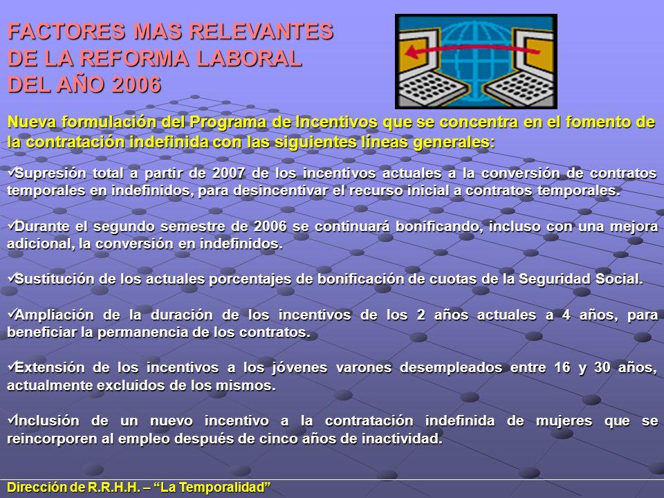 Supresión total a partir de 2007 de los incentivos actuales a la conversión de contratos temporales en indefinidos, para desincentivar el recurso inic