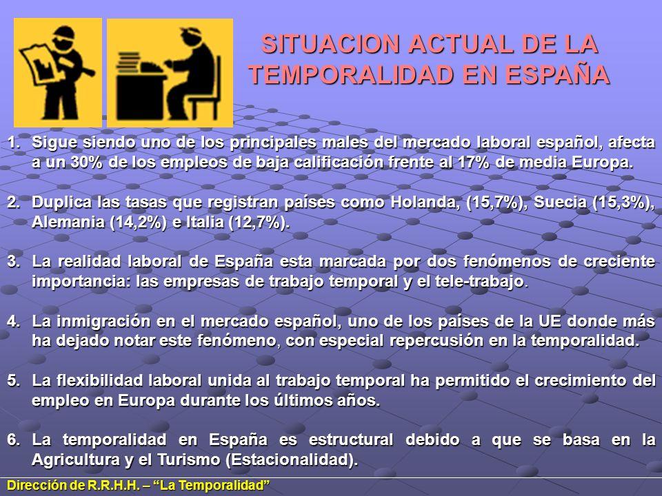 SITUACION ACTUAL DE LA TEMPORALIDAD EN ESPAÑA 1.Sigue siendo uno de los principales males del mercado laboral español, afecta a un 30% de los empleos