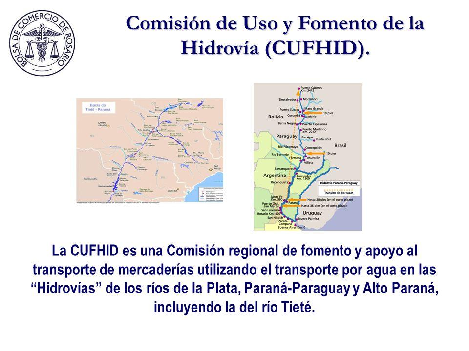 Comisión de Uso y Fomento de la Hidrovía (CUFHID).