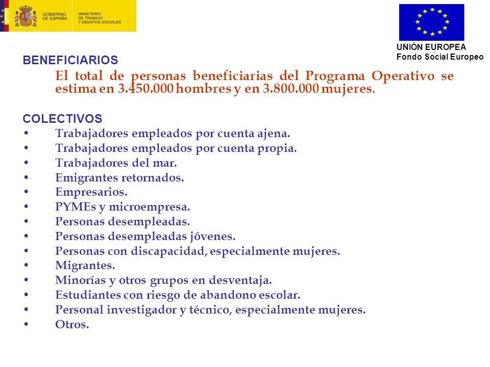 BENEFICIARIOS El total de personas beneficiarias del Programa Operativo se estima en 3.450.000 hombres y en 3.800.000 mujeres. COLECTIVOS Trabajadores