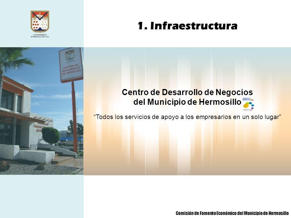 1. Infraestructura Centro de Desarrollo de Negocios del Municipio de Hermosillo Todos los servicios de apoyo a los empresarios en un solo lugar Comisi