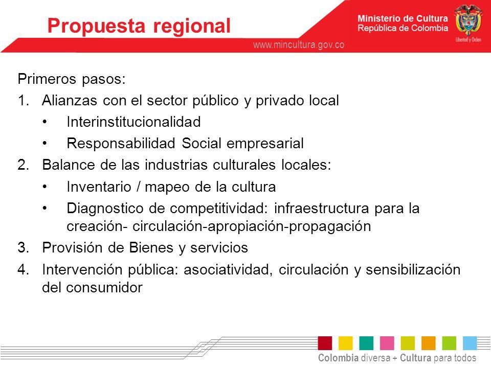 Colombia diversa + Cultura para todos www.mincultura.gov.co Propuesta regional Primeros pasos: 1.Alianzas con el sector público y privado local Interi