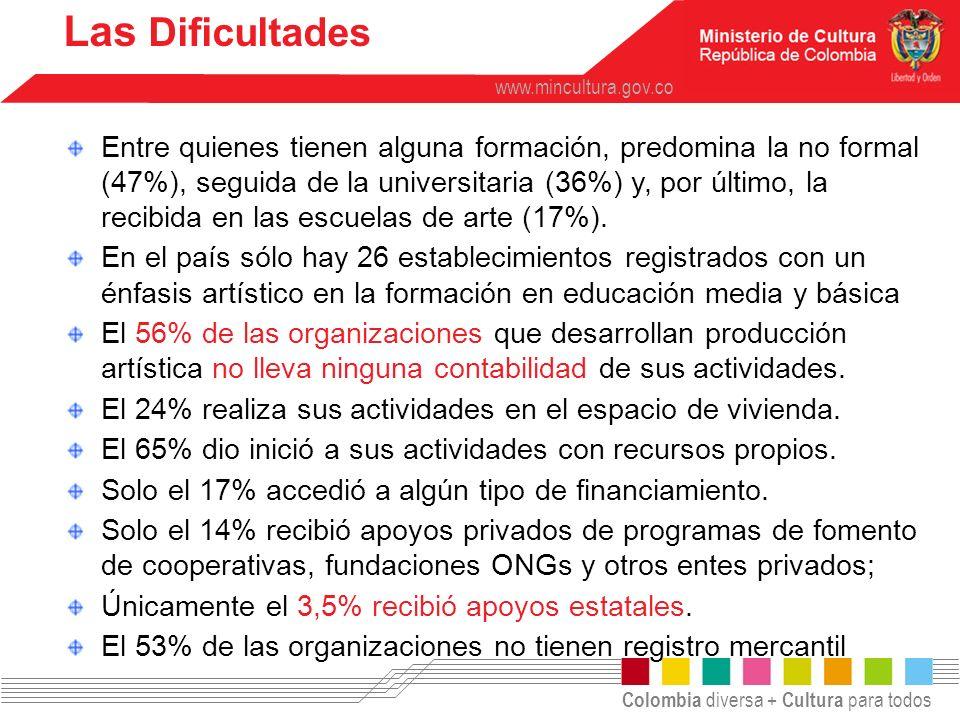 Colombia diversa + Cultura para todos www.mincultura.gov.co Entre quienes tienen alguna formación, predomina la no formal (47%), seguida de la univers