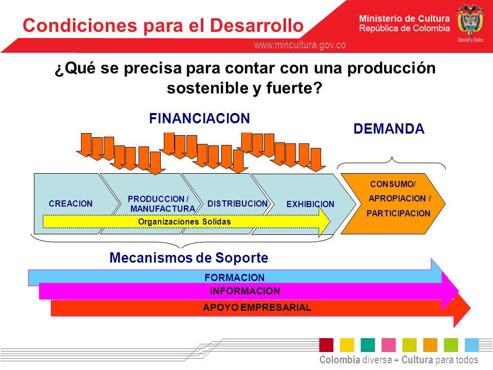 Colombia diversa + Cultura para todos www.mincultura.gov.co Condiciones para el Desarrollo ¿Qué se precisa para contar con una producción sostenible y