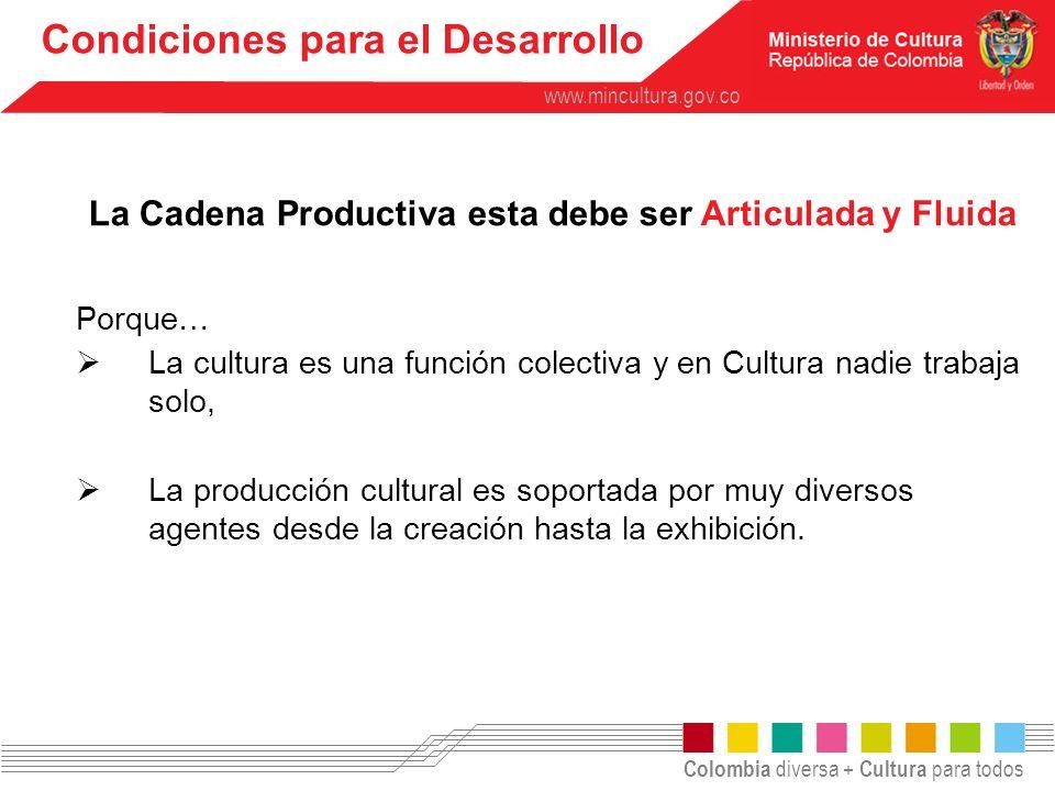 Colombia diversa + Cultura para todos www.mincultura.gov.co Ej: Circulación en grandes plataformas Ej: Circulación independiente La articulación se basa en (ejemplos): La disponibilidad de Activos (propiedad intelectual), La Gestión del riesgo (estructura empresarial) El Mercado La capacidad negociadora Condiciones para el Desarrollo
