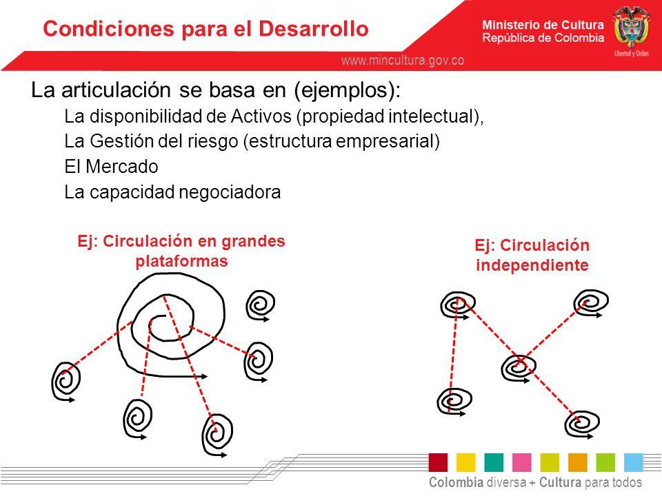 Colombia diversa + Cultura para todos www.mincultura.gov.co Ej: Circulación en grandes plataformas Ej: Circulación independiente La articulación se ba