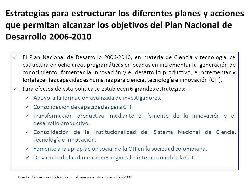 Estrategias para estructurar los diferentes planes y acciones que permitan alcanzar los objetivos del Plan Nacional de Desarrollo 2006-2010 El Plan Na