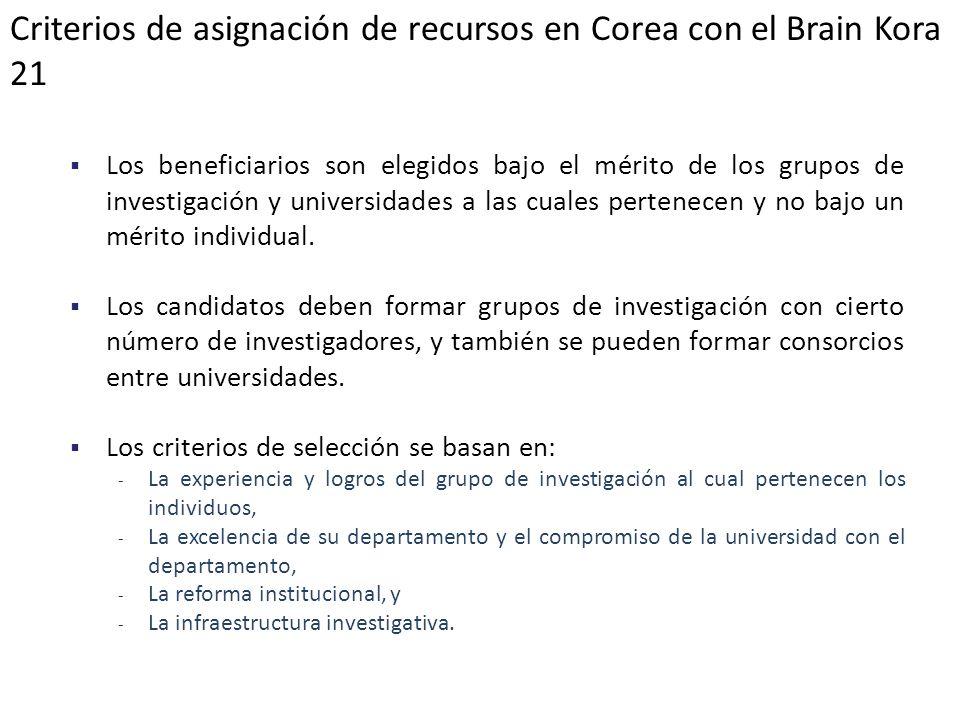 Criterios de asignación de recursos en Corea con el Brain Kora 21 Los beneficiarios son elegidos bajo el mérito de los grupos de investigación y unive