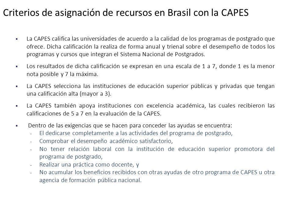 Criterios de asignación de recursos en Brasil con la CAPES La CAPES califica las universidades de acuerdo a la calidad de los programas de postgrado q