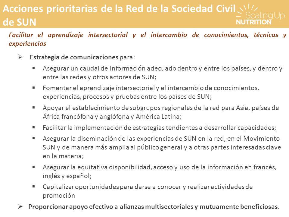 Acciones prioritarias de la Red de la Sociedad Civil de SUN Facilitar el aprendizaje intersectorial y el intercambio de conocimientos, técnicas y expe
