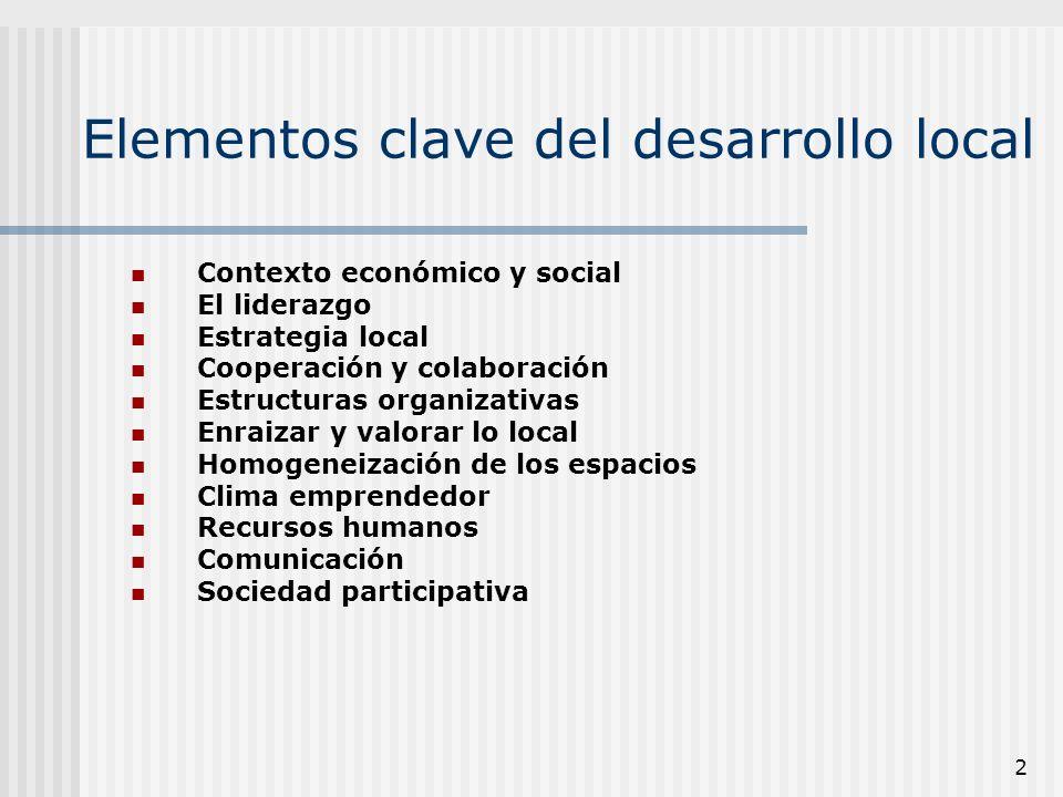 2 Elementos clave del desarrollo local Contexto económico y social El liderazgo Estrategia local Cooperación y colaboración Estructuras organizativas
