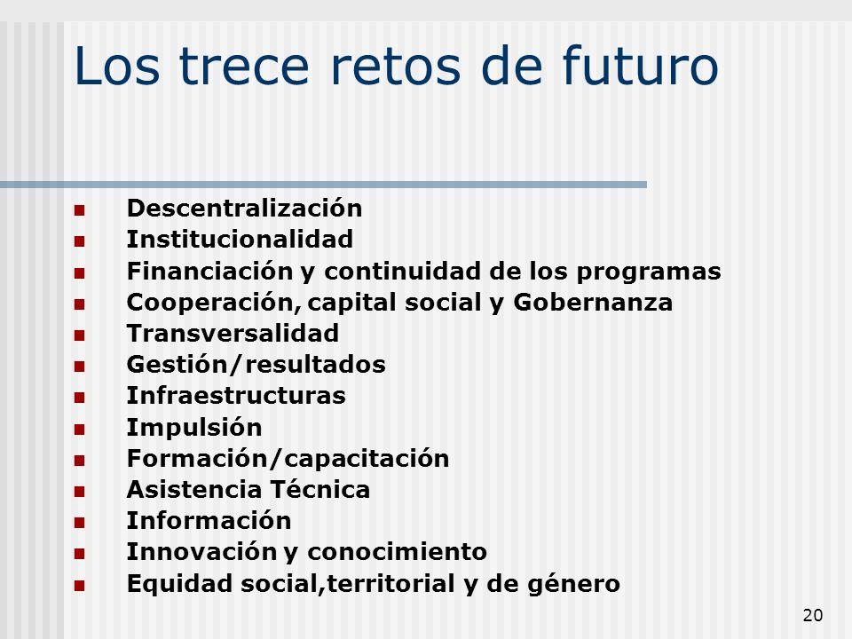 20 Los trece retos de futuro Descentralización Institucionalidad Financiación y continuidad de los programas Cooperación, capital social y Gobernanza