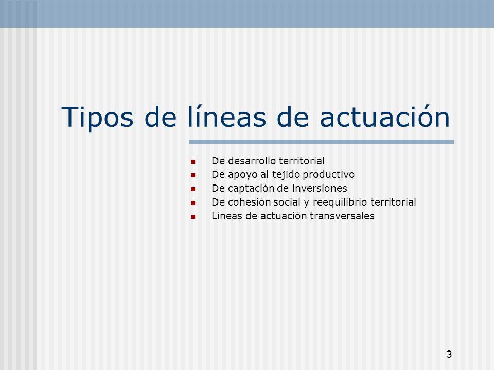 3 Tipos de líneas de actuación De desarrollo territorial De apoyo al tejido productivo De captación de inversiones De cohesión social y reequilibrio t