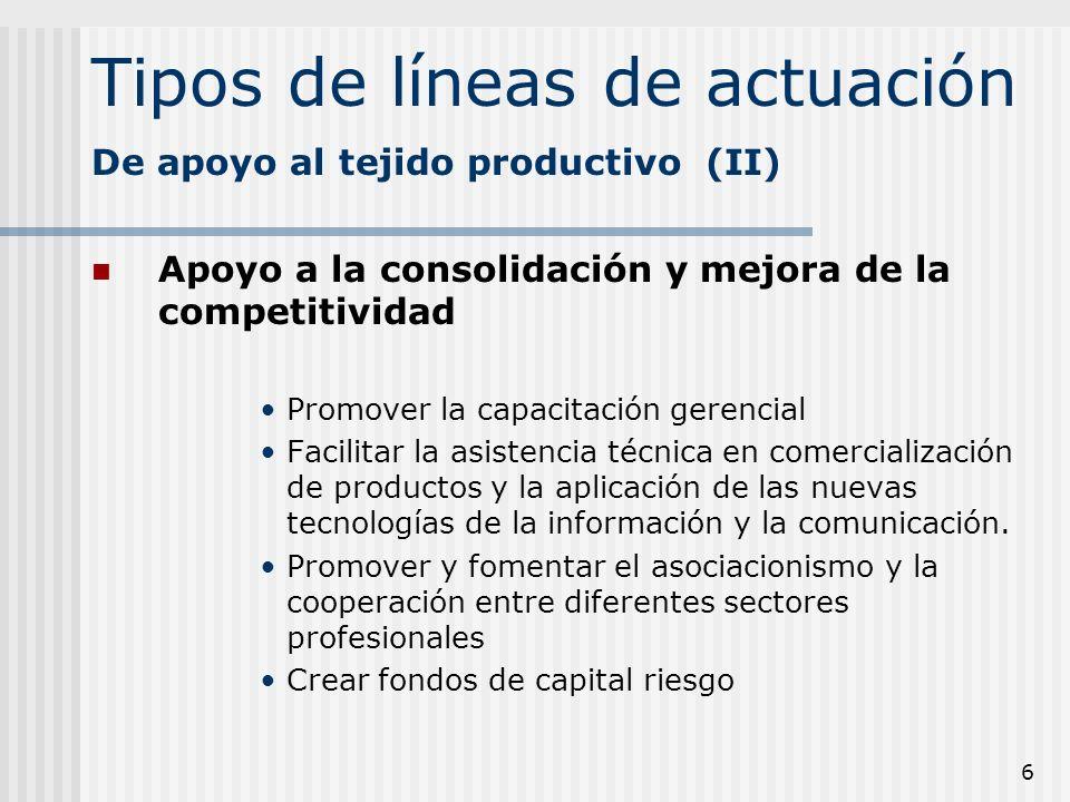6 Tipos de líneas de actuación Apoyo a la consolidación y mejora de la competitividad Promover la capacitación gerencial Facilitar la asistencia técni