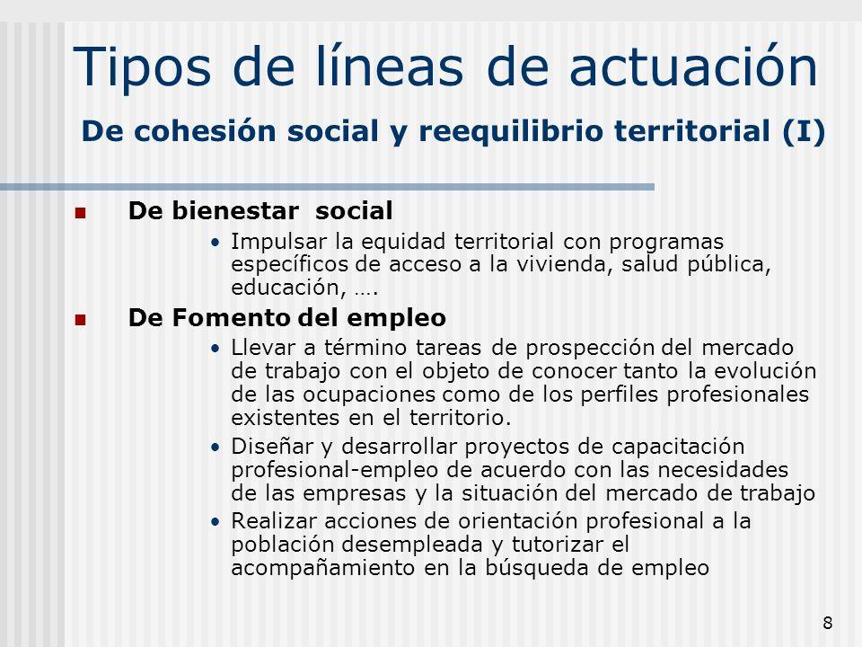 8 Tipos de líneas de actuación De bienestar social Impulsar la equidad territorial con programas específicos de acceso a la vivienda, salud pública, e