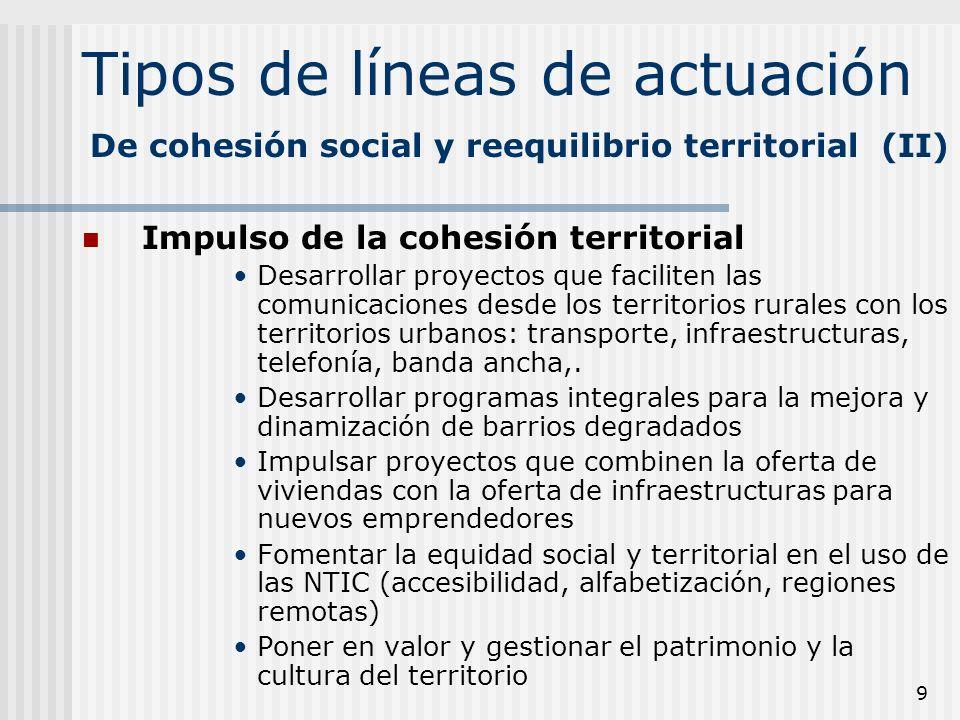 9 Tipos de líneas de actuación Impulso de la cohesión territorial Desarrollar proyectos que faciliten las comunicaciones desde los territorios rurales
