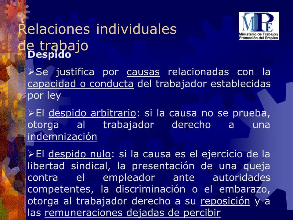 Relaciones individuales de trabajo Despido Se justifica por causas relacionadas con la capacidad o conducta del trabajador establecidas por ley El des