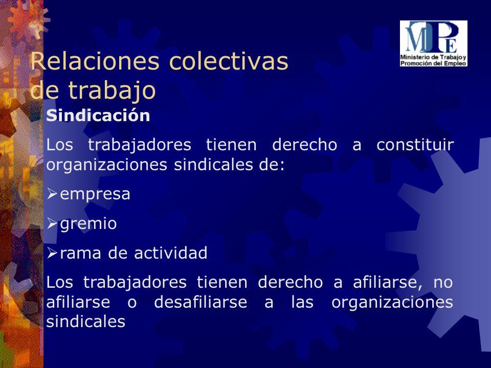 Relaciones colectivas de trabajo Sindicación Los trabajadores tienen derecho a constituir organizaciones sindicales de: empresa gremio rama de activid