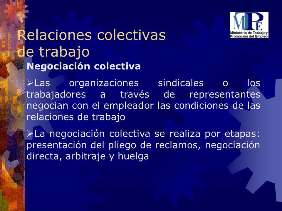 Relaciones colectivas de trabajo Negociación colectiva Las organizaciones sindicales o los trabajadores a través de representantes negocian con el emp