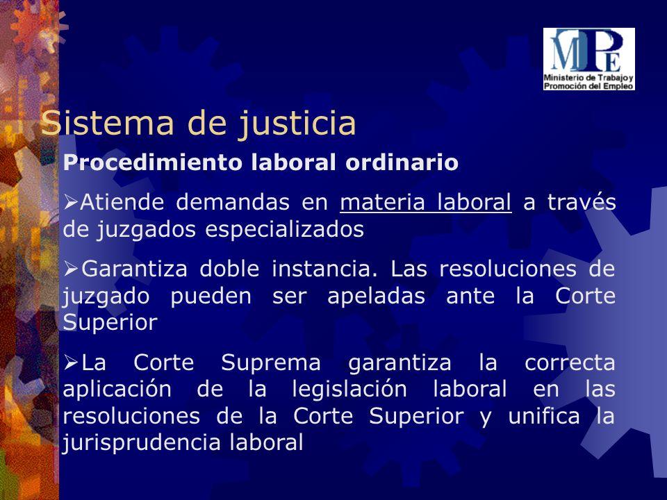 Sistema de justicia Procedimiento laboral ordinario Atiende demandas en materia laboral a través de juzgados especializados Garantiza doble instancia.