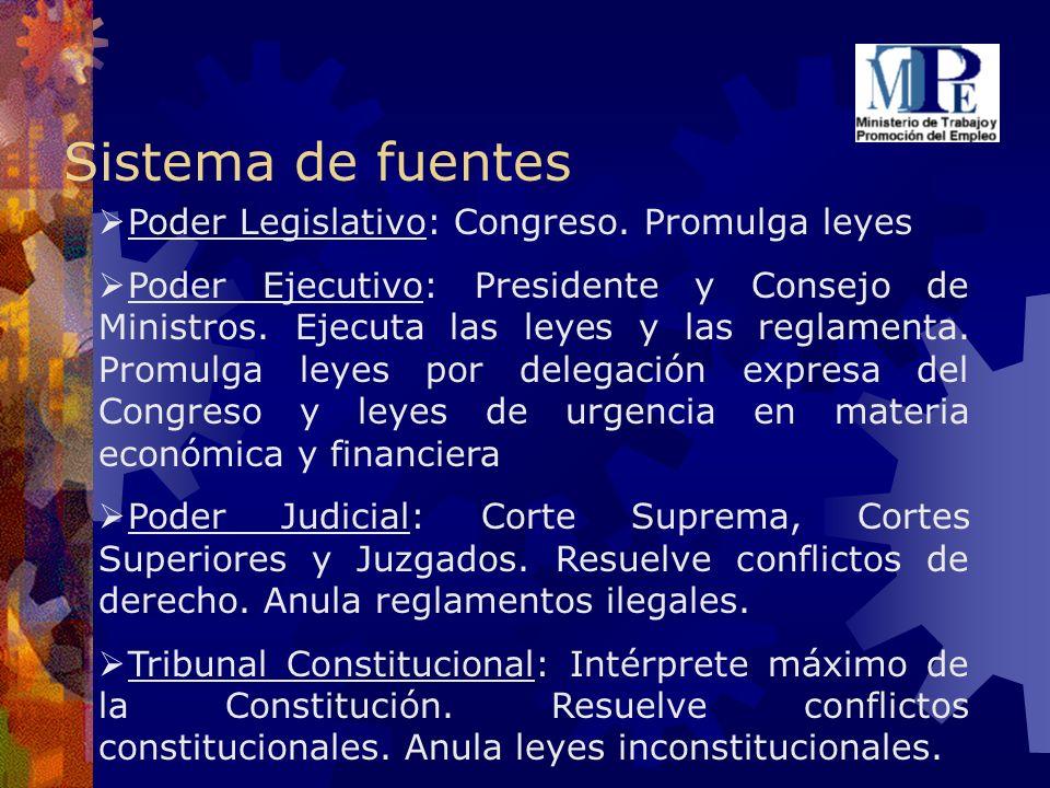 Sistema de fuentes Poder Legislativo: Congreso. Promulga leyes Poder Ejecutivo: Presidente y Consejo de Ministros. Ejecuta las leyes y las reglamenta.
