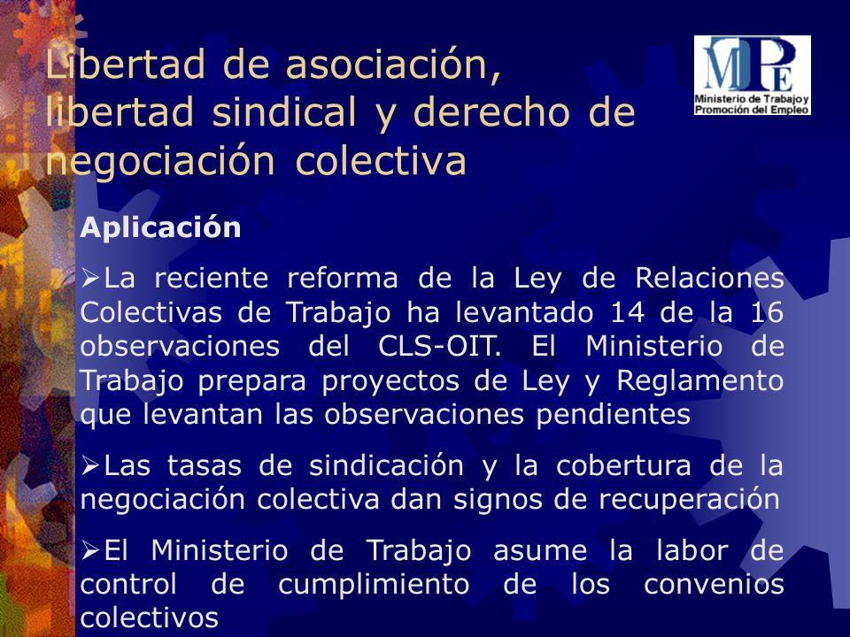 Libertad de asociación, libertad sindical y derecho de negociación colectiva Aplicación La reciente reforma de la Ley de Relaciones Colectivas de Trab