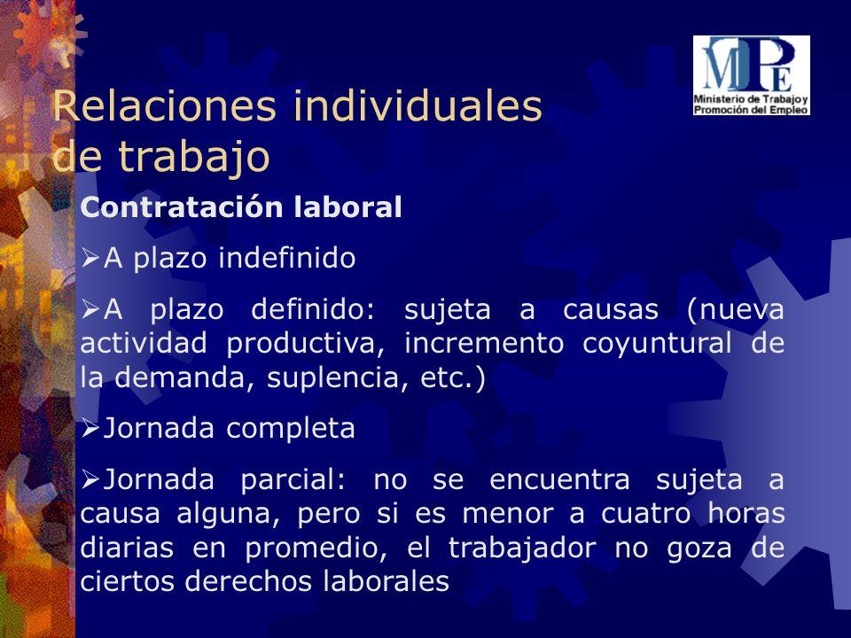 Relaciones individuales de trabajo Contratación laboral A plazo indefinido A plazo definido: sujeta a causas (nueva actividad productiva, incremento c