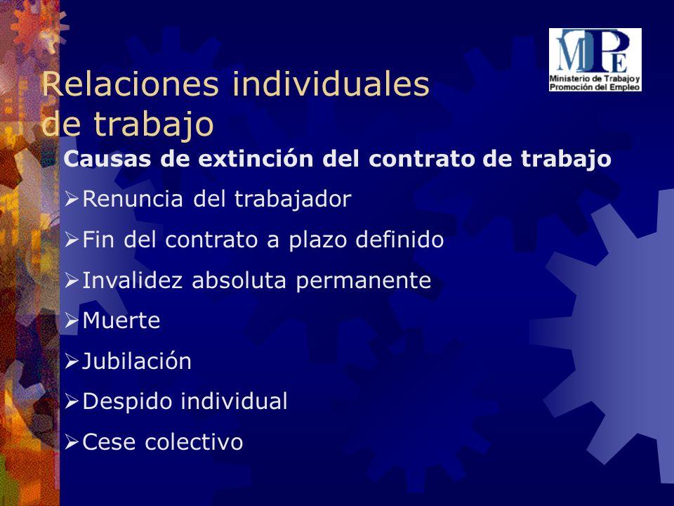 Relaciones individuales de trabajo Causas de extinción del contrato de trabajo Renuncia del trabajador Fin del contrato a plazo definido Invalidez abs