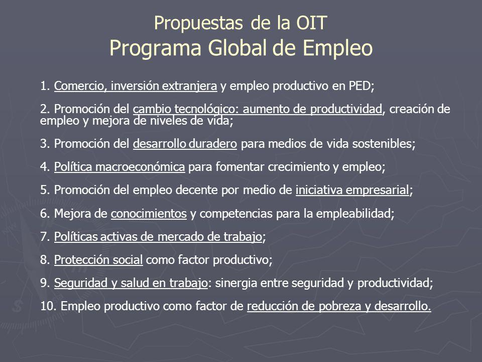 Propuestas de la OIT Programa Global de Empleo 1. Comercio, inversión extranjera y empleo productivo en PED; 2. Promoción del cambio tecnológico: aume
