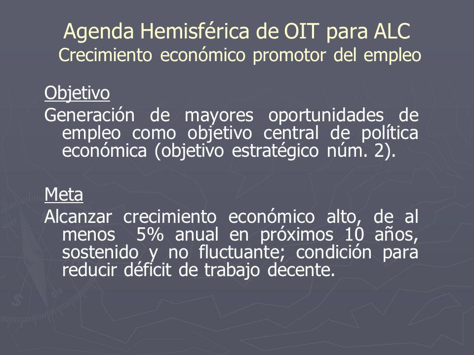 Agenda Hemisférica de OIT para ALC Crecimiento económico promotor del empleo Objetivo Generación de mayores oportunidades de empleo como objetivo central de política económica (objetivo estratégico núm.