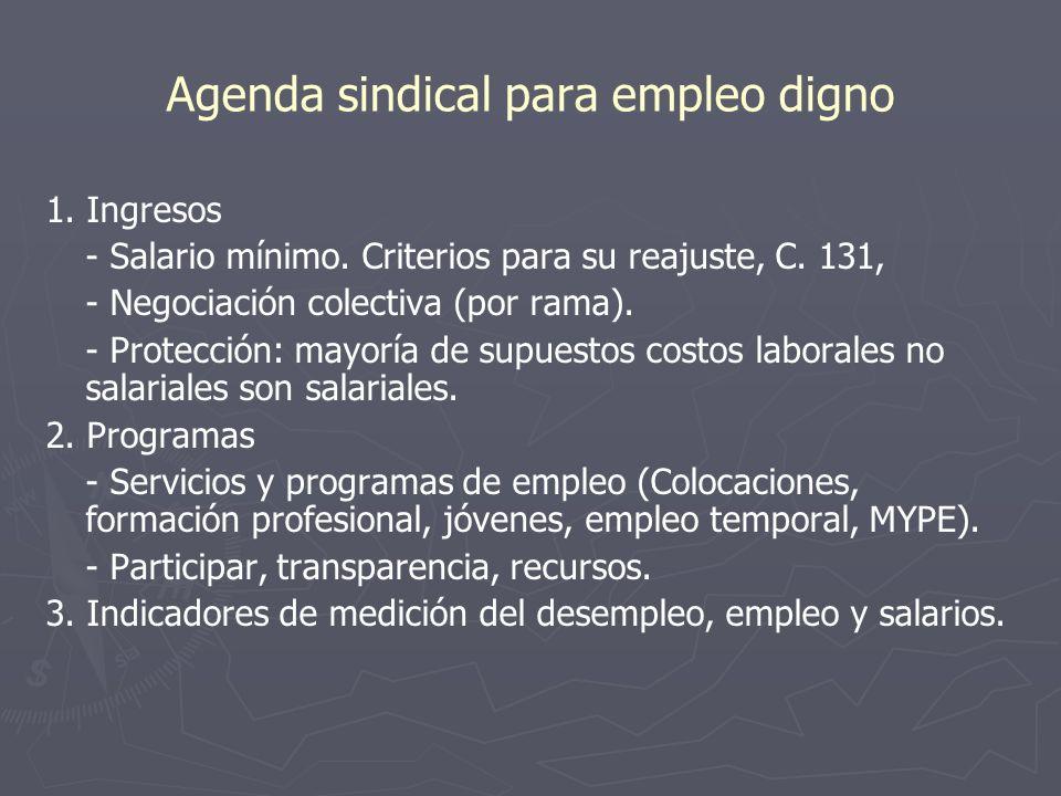 Agenda sindical para empleo digno 1. Ingresos - Salario mínimo. Criterios para su reajuste, C. 131, - Negociación colectiva (por rama). - Protección: