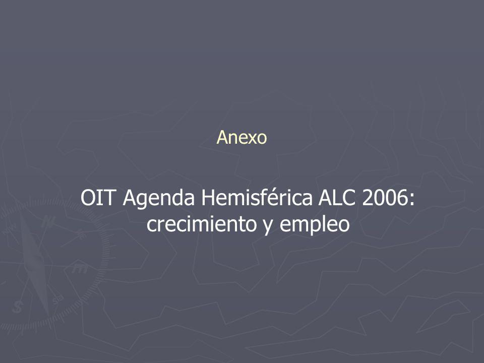 Anexo OIT Agenda Hemisférica ALC 2006: crecimiento y empleo